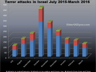 terror+attacks+march+2016-c79431114fb1f7b28d18fdc67156da095823a88b