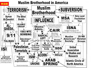 Muslim_Brotherhood_in_America-800x598-386a6b76ed8aaa146b2b6730452bc596d275114c