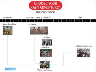 palestinian-origin-1-8c28e5eef00bb1432895f3646c9f40a39baa091b