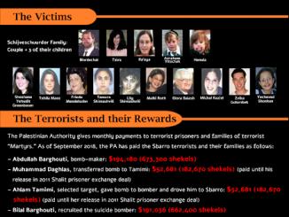 2018_08_23+Sbarro+terror+attack+-+revised+poster1-69193390c1fecbf1ac4fd130a237686796173786