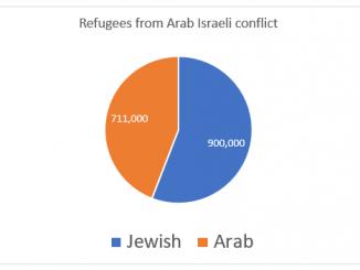refugees1-1-c11663a979ca6da87b6cfdc086dd684b77b5e473