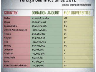 foreign-university-gifts-inside-7b9c6b5ade987ec81a94b853f5d167010ea4d53a