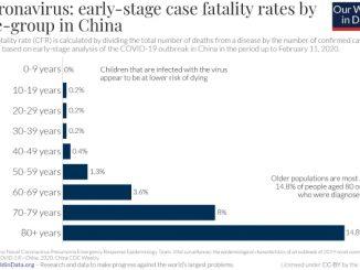 death-rates-c029c04f3ecc5699f2d6abbc2fef00314224f8ea